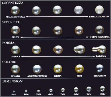 perle anelli