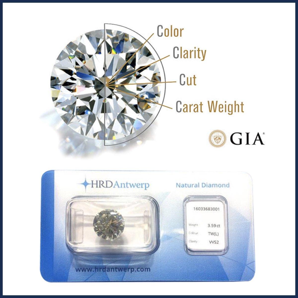 certificazione diamanti Igi Gia Hrd